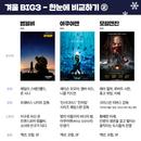 겨울 BIG 3 한눈에 비교하기 ② '범블비' '아쿠아맨' '모털엔진'
